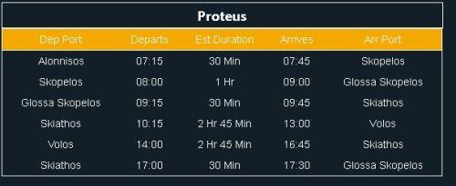 proteus-wednesday
